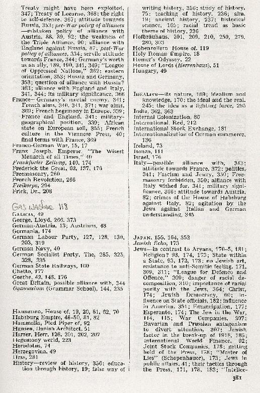 Mein Kampf Index